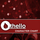 Othello Character Charts &amp; Answers