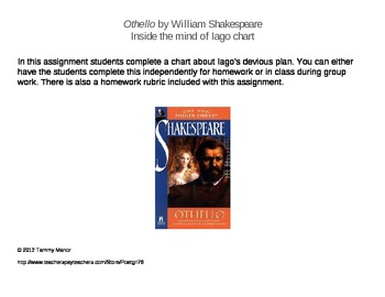 Othello by William Shakespeare - Inside the mind of Iago chart