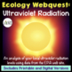 Ouch! That Burns! Analysis of Local Ultraviolet Radiation