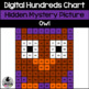 Owl Hundreds Chart Hidden Picture Activity for Math