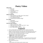 POETRY VIDEO: Romantic Poets
