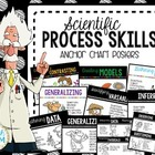 POSTERS Scientific Process Skills - 2 Versions