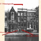 PPT of Anne Franks House