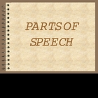 Parts of Speech PowerPoint Grammar