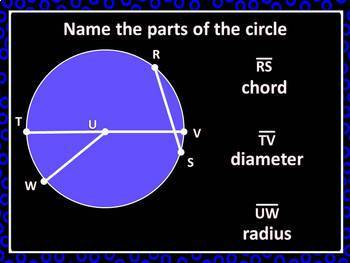 Parts of a Circle - Vocabulary and Application Lesson PPTX