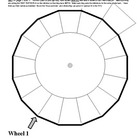 Passe Compose ETRE Manipulative: Verb Wheel