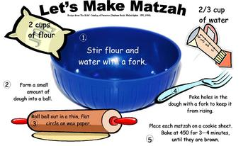 Passover - 2 posters - Let's Make Matzah and Seder Plate