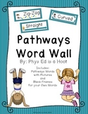 Pathways Word Wall