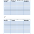 Peer Editing Handouts and Printables