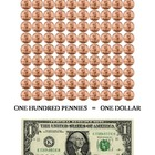 Penny Money Chart