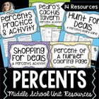 Percents Unit Resources