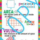 Perimeter, Area and Volume Math Poster