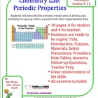 Periodic Properties Lab: Determine Periodic Trends from Lab Data