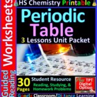 Periodic Table 8-Product Bundle: HS Chemistry Notes, Works