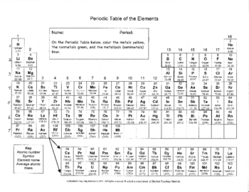 Periodic Table : Color Metals, Nonmetals, & Metalloids  (Pt-4)