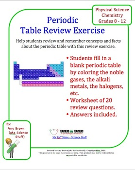 Periodic Table Exercise / Review