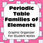 Periodic Table: Families of Elements