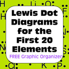 Periodic Table: Lewis Dot Diagrams for the First Twenty El