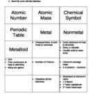 Periodic Table Matching Activity