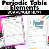 Periodic Table of Elements Scavenger Hunt (Word DOC)