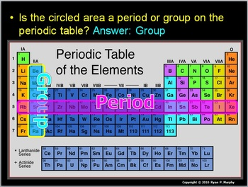 Periodic Table of the Elements PowerPoint, Activities, Mor