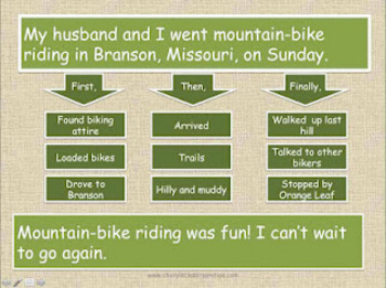 Personal Narrative:  Mountain-Bike Adventure
