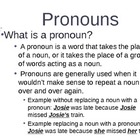 Personal Pronoun & Antecedent Power Point Lesson