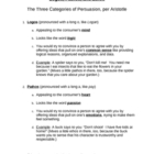 Persuasion: Logos, Pathos, and Ethos Guided Notes