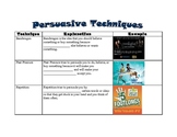 Persuasive Techniques Cloze Notes with Relevant Examples