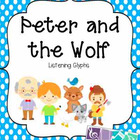Peter and the Wolf Listening Glyphs