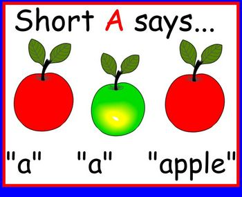 Phonics Short A SmartBoard Lesson Primary Grades