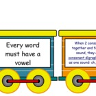 Phonics Train