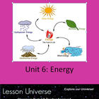 Unit 6: Physical Science Energy Unit