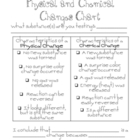 Physical and Chemical Changes Chart and Posters