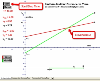 Physics: Kinematics:  Interactive Motion Graphs