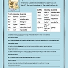 Pirate Prefixes and Suffixes