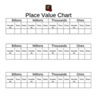 Place Value Chart: Billions to Ones Place (student fill in)
