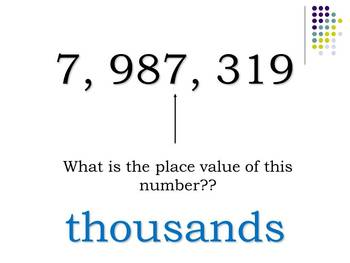 Place Value - Different Forms and Styles - PowerPoint Lesson