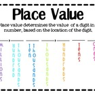 Place Value & Number Forms Posters (Standard, Explanded, Word)