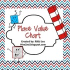 Place Value Visual V