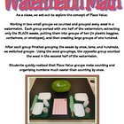 Place Value - Watermelon Math