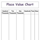 Place Value to Hundred Thousands (Chart, Blank Template)
