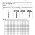 Plant Apple Graphing Practice with Critical Thinking Questions