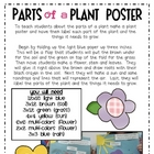 Plants Literature & Art  Unit