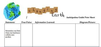 Plate Tectonics Changing Earth Mini Internet Research Unit