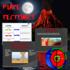 Plate Tectonics Powerpoint Show and Graphic Organizer