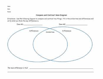 Plot Diagram Venn Diagram Graphic Organizers and  Powerpoi