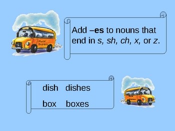 Plural Nouns-Common Rules for Spelling Them