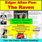 Poe's The Raven : Poem PowerPoint