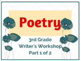 Poetry Unit (Part 1 of 2) Lower Elementary Writer's Workshop